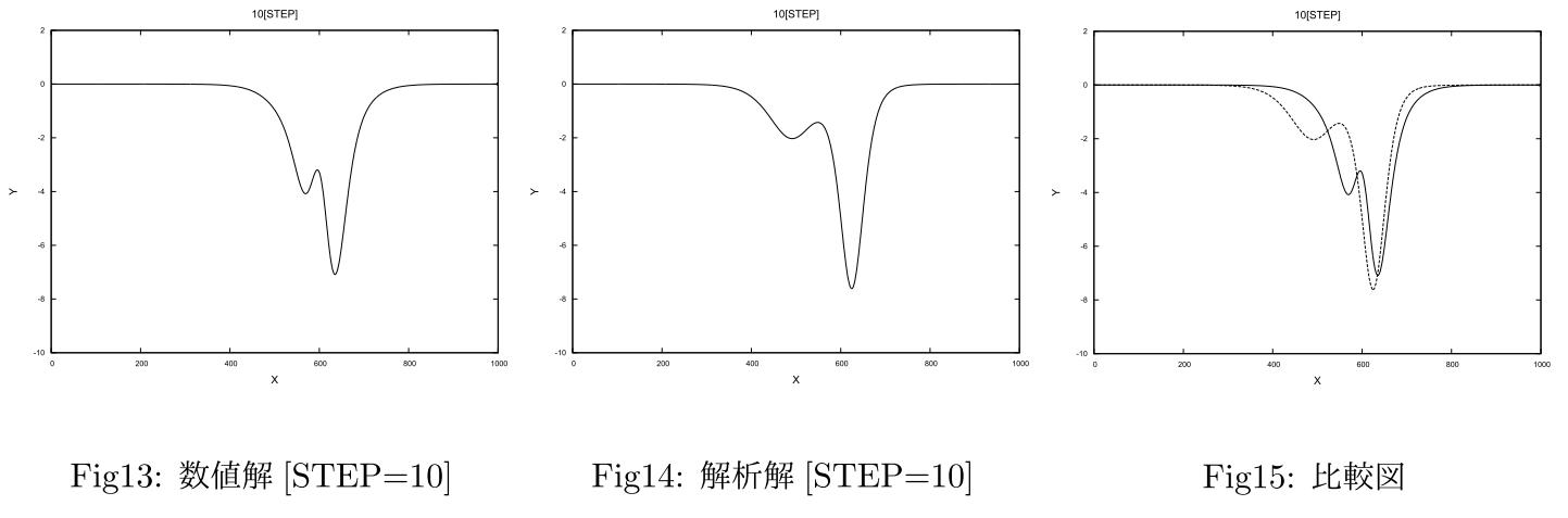タカラゼミ_シミュレーション_010-05