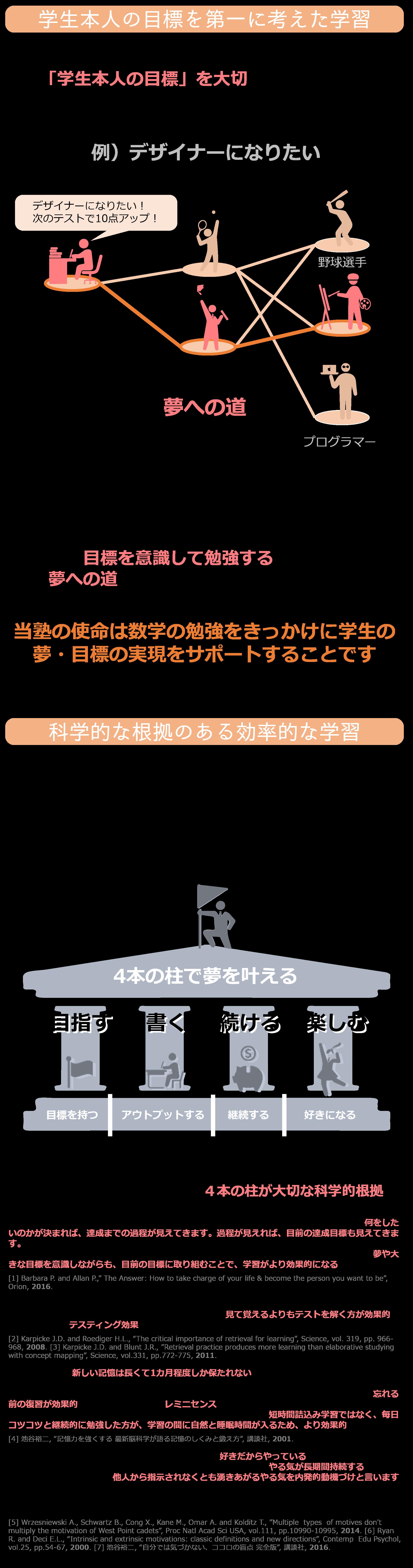 タカラオンラインゼミナール_タカラゼミ_塾の方針